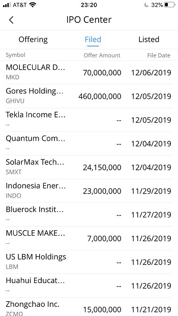 Webull review IPO center filed stocks.